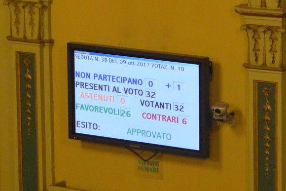 Votazione delibera
